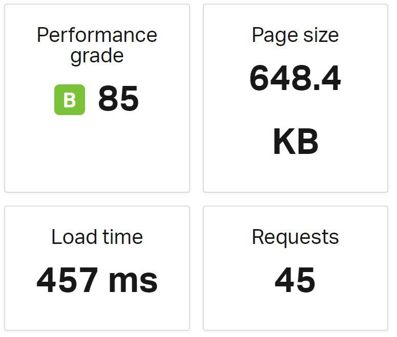 Bildet viser resultat av hvor rask nettsiden til OMACO AS er med Pingdom Website Speed Test - Resultatet er skår på 85 og lastetid under et halvt sekund